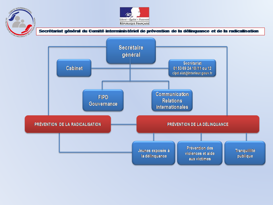 Organigramme sg cipd images sgcipd immigration for Ministere exterieur france